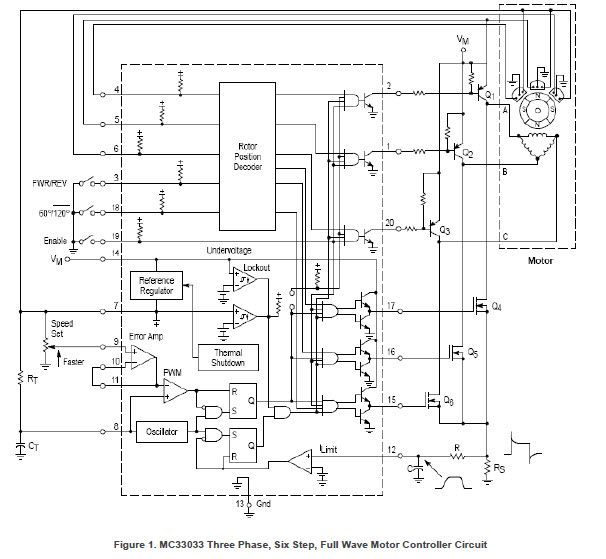 brush and brushless dc motor control